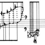 cage-notation